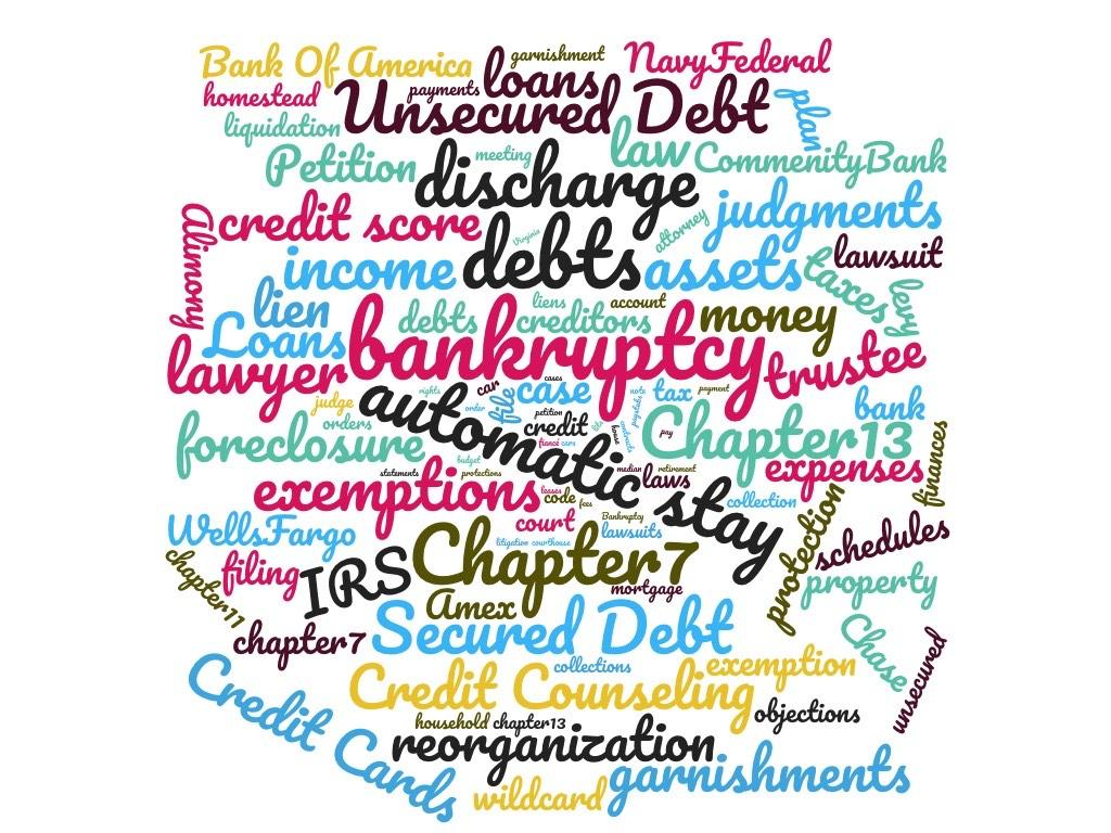 Word collage with words associate with bankruptcy